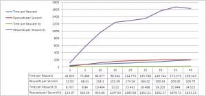 gfp-graph-3