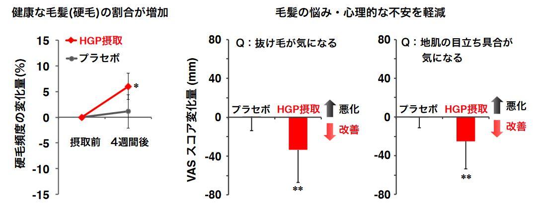 Peptide2